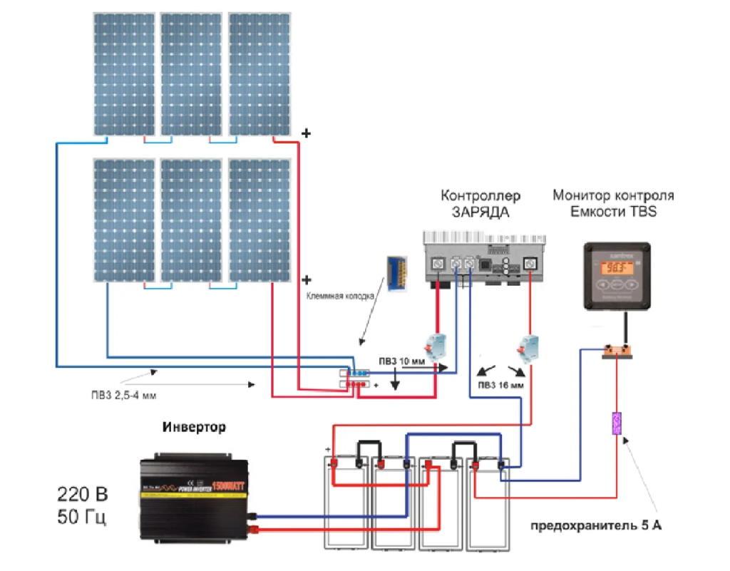 Автономные солнечные электростанции в Крыму - монтаж